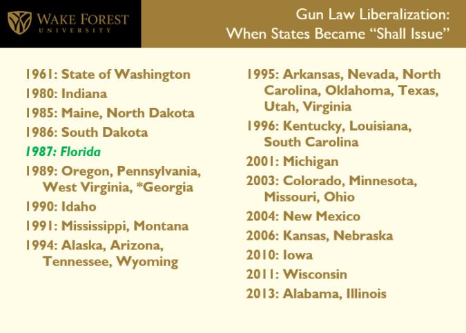 New Nc Gun Laws 2019